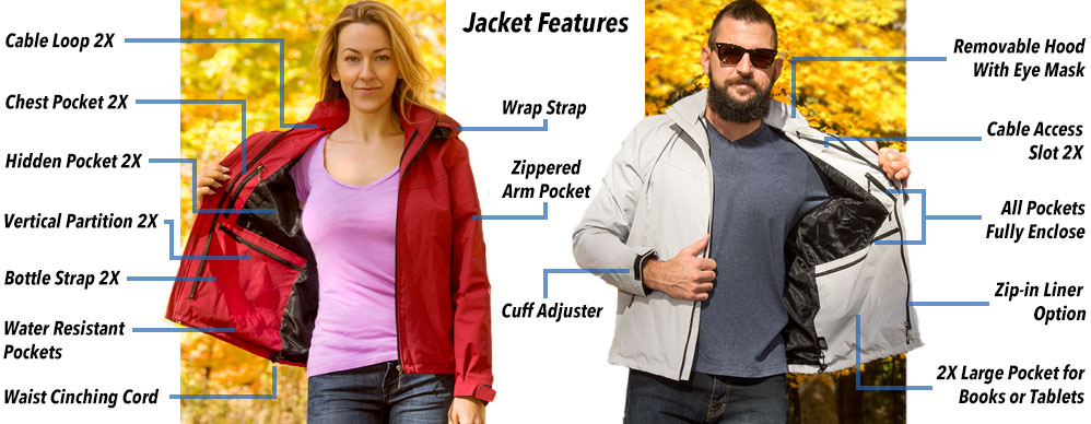 The Travel Jacket with Lots of Pockets