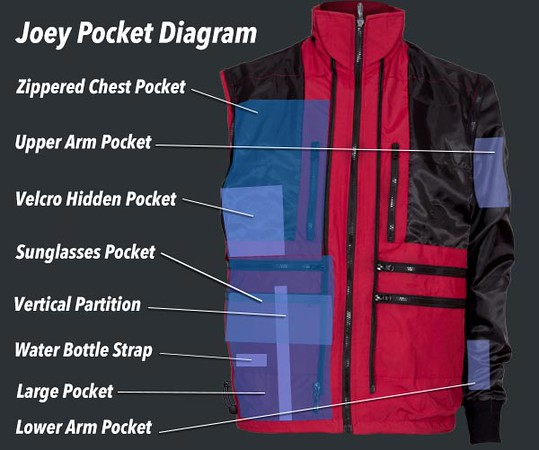 The Joey Travel Jacket