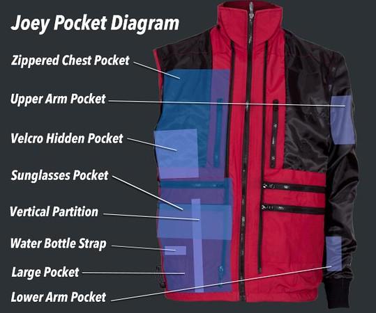 The Joey Travel Jacket